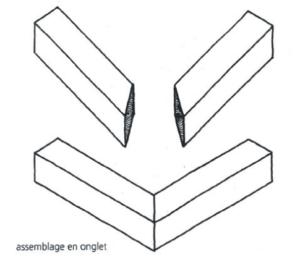 Vocabulaire technique association internationale de for Comment couper les plinthes en angle